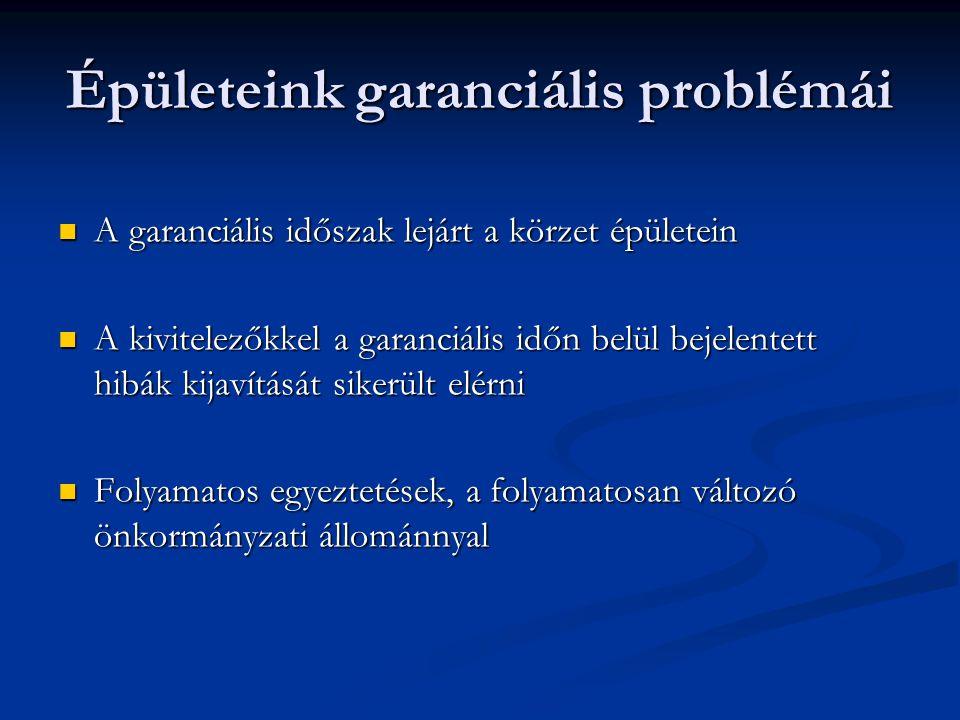 Épületeink garanciális problémái A garanciális időszak lejárt a körzet épületein A garanciális időszak lejárt a körzet épületein A kivitelezőkkel a ga