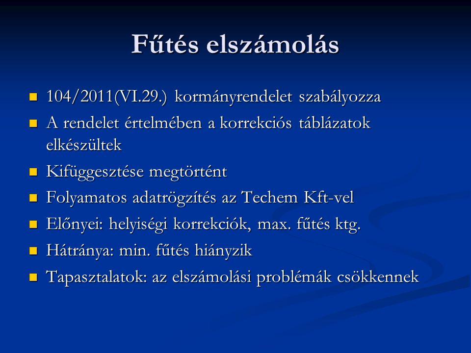 Fűtés elszámolás 104/2011(VI.29.) kormányrendelet szabályozza 104/2011(VI.29.) kormányrendelet szabályozza A rendelet értelmében a korrekciós táblázat