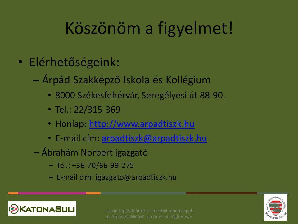 Köszönöm a figyelmet! Elérhetőségeink: – Árpád Szakképző Iskola és Kollégium 8000 Székesfehérvár, Seregélyesi út 88-90. Tel.: 22/315-369 Honlap: http: