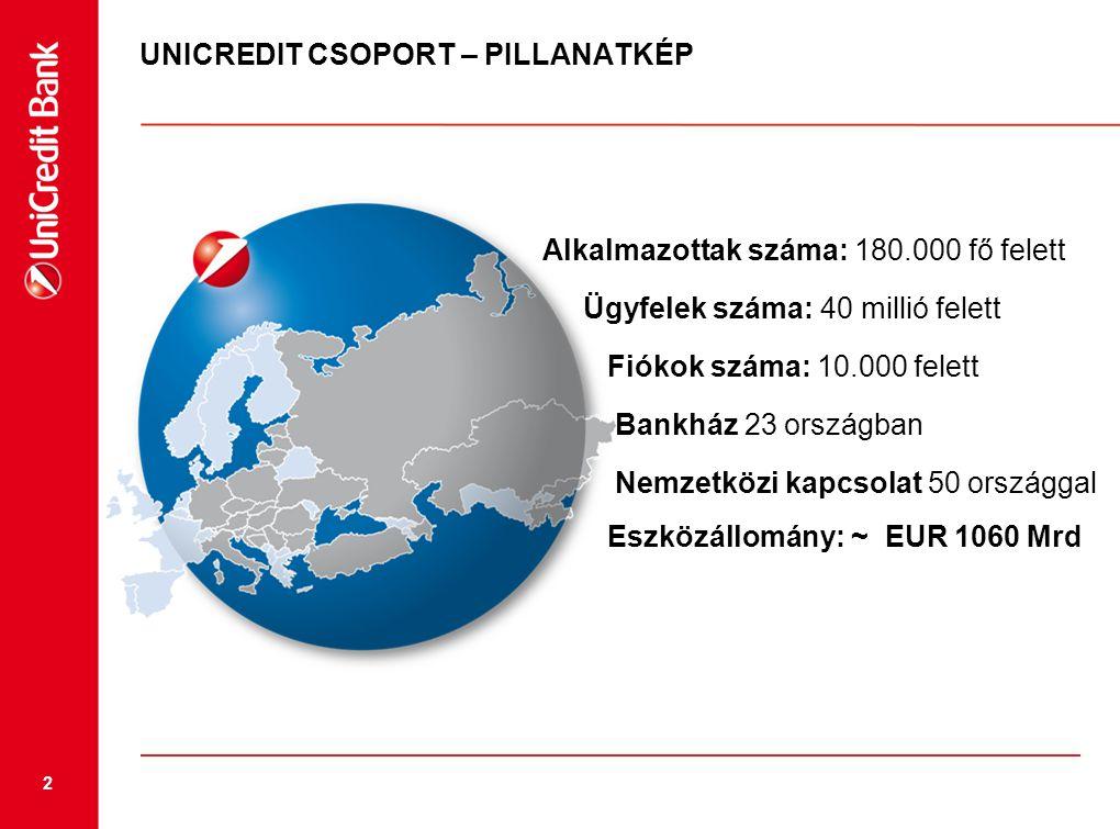 3 RO: RU: SLO: Országok, ahol a Csoport saját fiókjaival, képviselettel, kis leányvállalatokkal, vagy befektetési központokkal (Pioneer) működik Országok, ahol a Csoport felügyelete alá tartozó helyi bankokon vagy jelentős többségi tulajdonú bankokon keresztül működik A: Bank Austria D: I: AZ: KoçbankAzerbaijan Baltics: CZ: HU: KZ:ATF Bank (2) BIH: CRO: BG: UniCreditBulban k SK: SRB: TK: UA: PL: TJ: EURÓPAI HÁLÓZAT