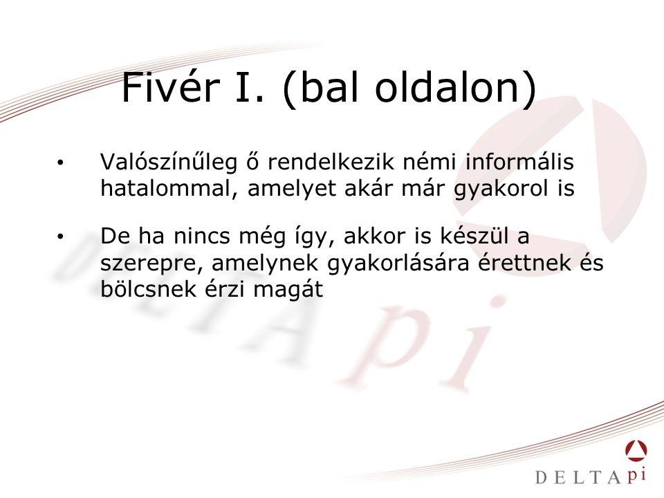Fivér I.