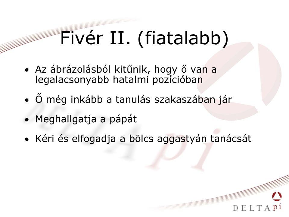 Fivér II.