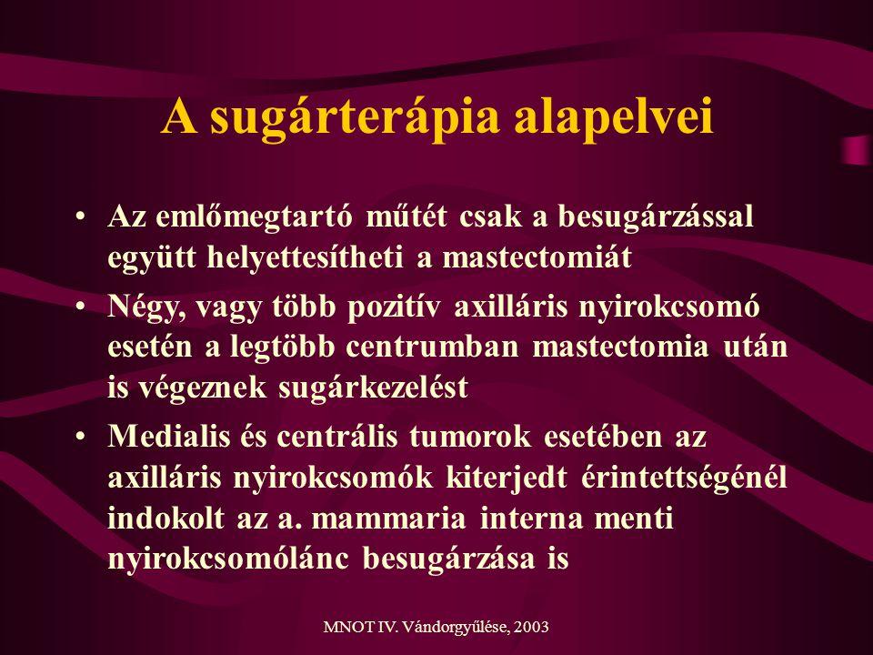 MNOT IV. Vándorgyűlése, 2003 A sugárterápia alapelvei Az emlőmegtartó műtét csak a besugárzással együtt helyettesítheti a mastectomiát Négy, vagy több