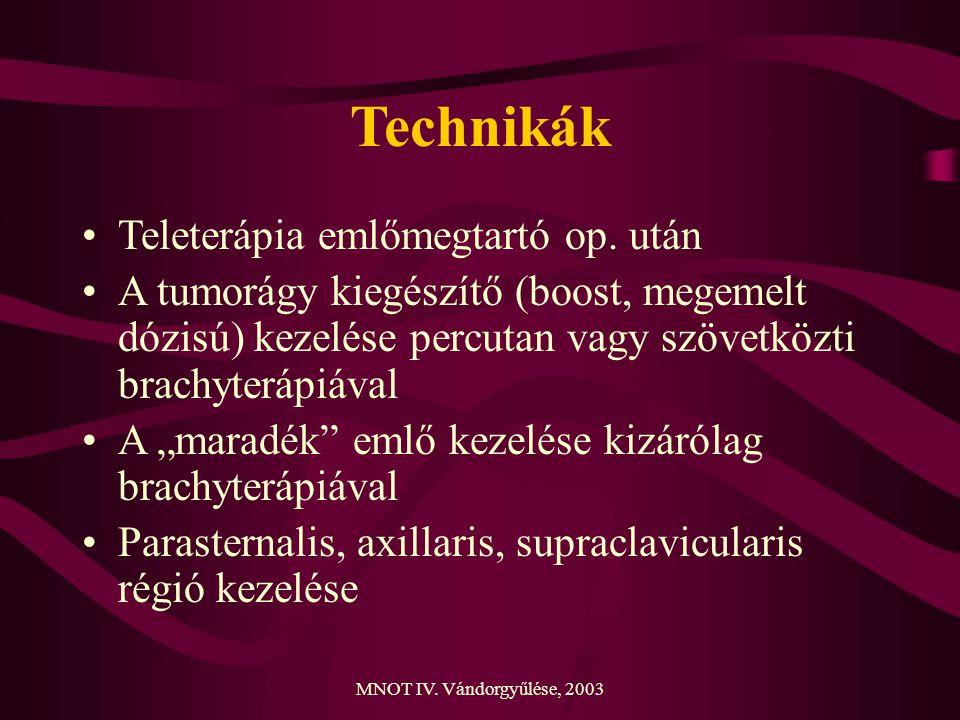 MNOT IV. Vándorgyűlése, 2003 Technikák Teleterápia emlőmegtartó op. után A tumorágy kiegészítő (boost, megemelt dózisú) kezelése percutan vagy szövetk