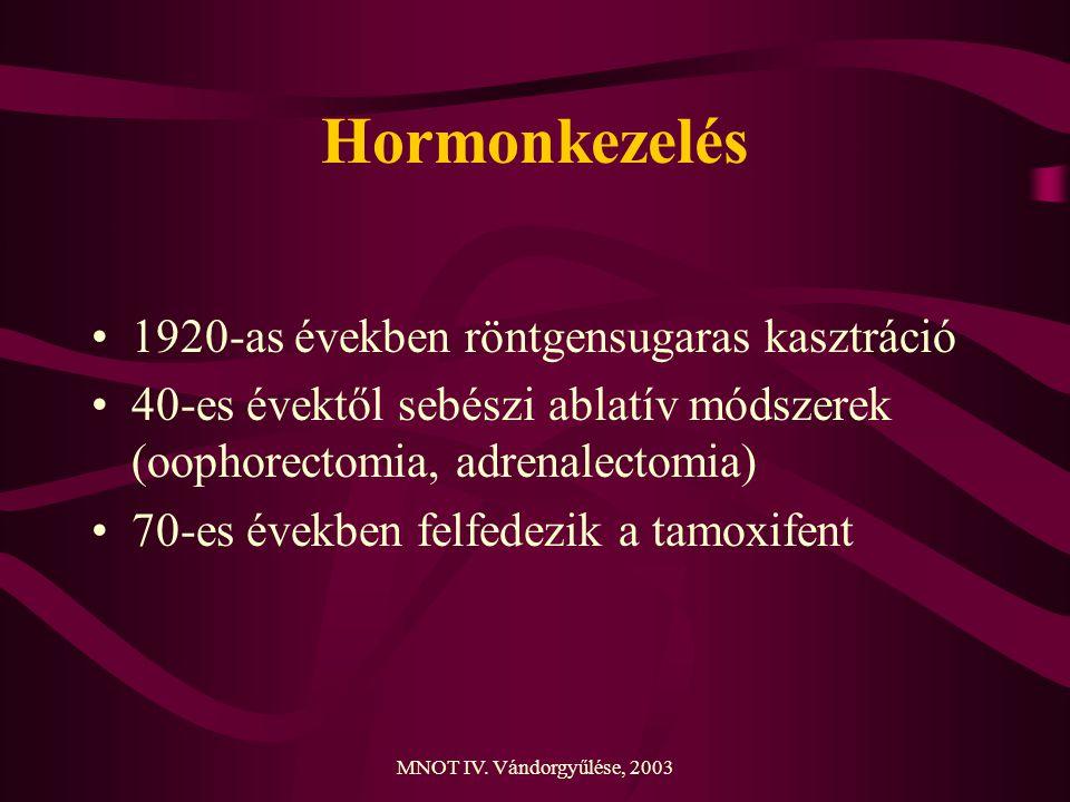 MNOT IV. Vándorgyűlése, 2003 Hormonkezelés 1920-as években röntgensugaras kasztráció 40-es évektől sebészi ablatív módszerek (oophorectomia, adrenalec