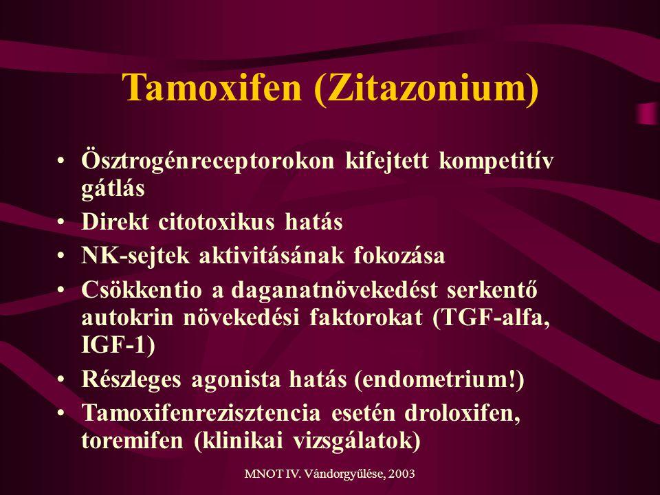 MNOT IV. Vándorgyűlése, 2003 Tamoxifen (Zitazonium) Ösztrogénreceptorokon kifejtett kompetitív gátlás Direkt citotoxikus hatás NK-sejtek aktivitásának
