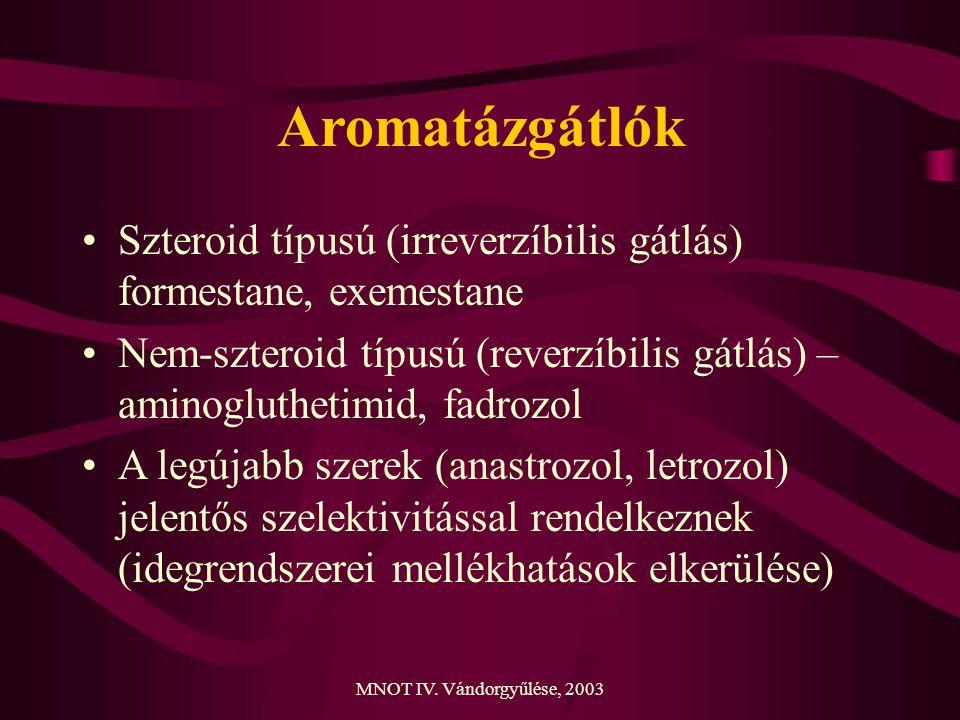 MNOT IV. Vándorgyűlése, 2003 Aromatázgátlók Szteroid típusú (irreverzíbilis gátlás) formestane, exemestane Nem-szteroid típusú (reverzíbilis gátlás) –