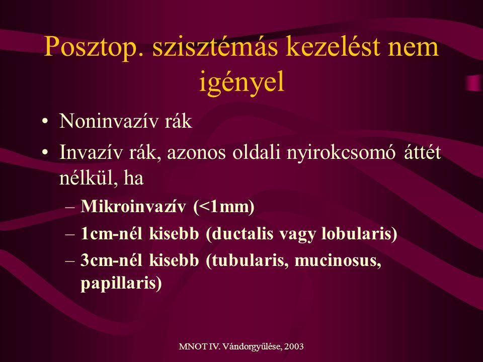 MNOT IV. Vándorgyűlése, 2003 Posztop. szisztémás kezelést nem igényel Noninvazív rák Invazív rák, azonos oldali nyirokcsomó áttét nélkül, ha –Mikroinv
