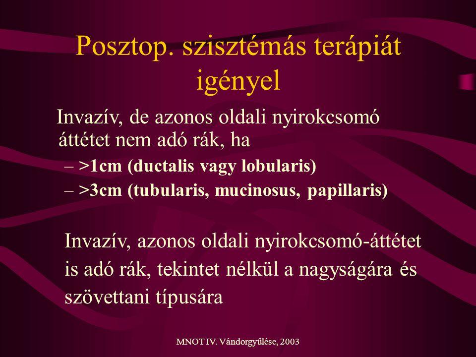 MNOT IV. Vándorgyűlése, 2003 Posztop. szisztémás terápiát igényel Invazív, de azonos oldali nyirokcsomó áttétet nem adó rák, ha –>1cm (ductalis vagy l