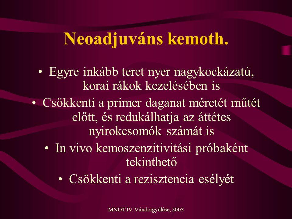 MNOT IV. Vándorgyűlése, 2003 Neoadjuváns kemoth. Egyre inkább teret nyer nagykockázatú, korai rákok kezelésében is Csökkenti a primer daganat méretét