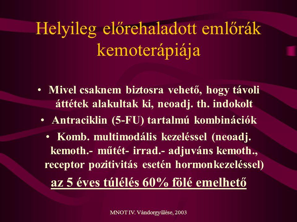 MNOT IV. Vándorgyűlése, 2003 Helyileg előrehaladott emlőrák kemoterápiája Mivel csaknem biztosra vehető, hogy távoli áttétek alakultak ki, neoadj. th.