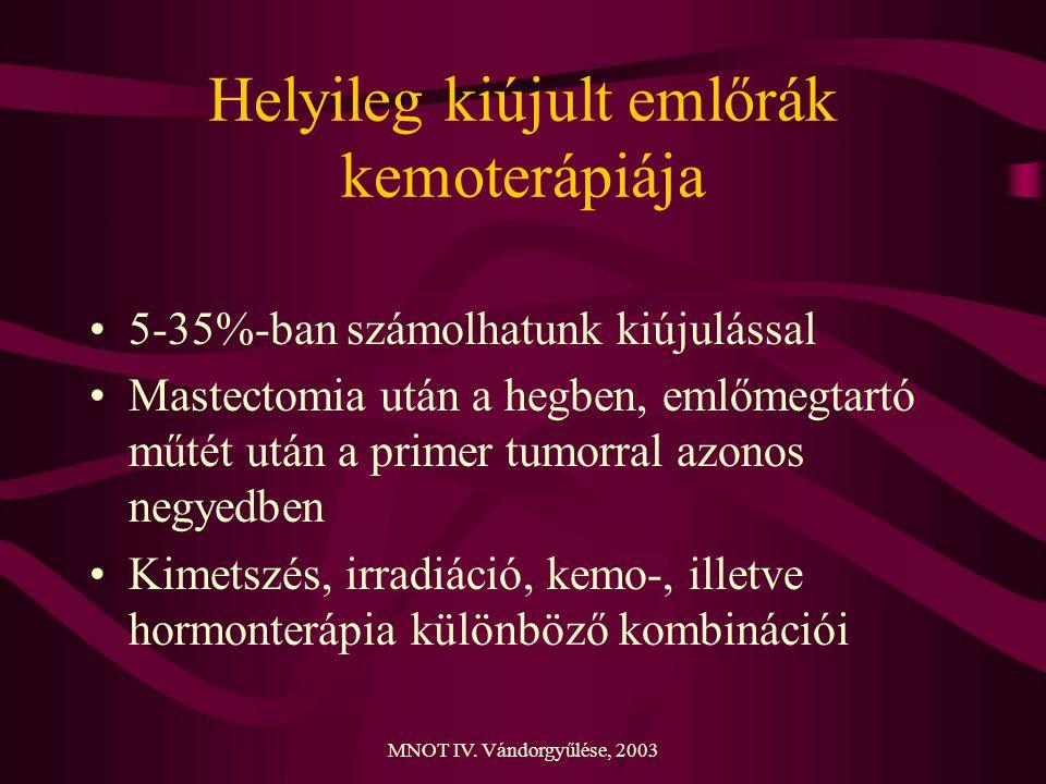 MNOT IV. Vándorgyűlése, 2003 Helyileg kiújult emlőrák kemoterápiája 5-35%-ban számolhatunk kiújulással Mastectomia után a hegben, emlőmegtartó műtét u