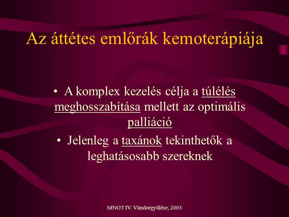 MNOT IV. Vándorgyűlése, 2003 Az áttétes emlőrák kemoterápiája A komplex kezelés célja a túlélés meghosszabítása mellett az optimális palliáció Jelenle