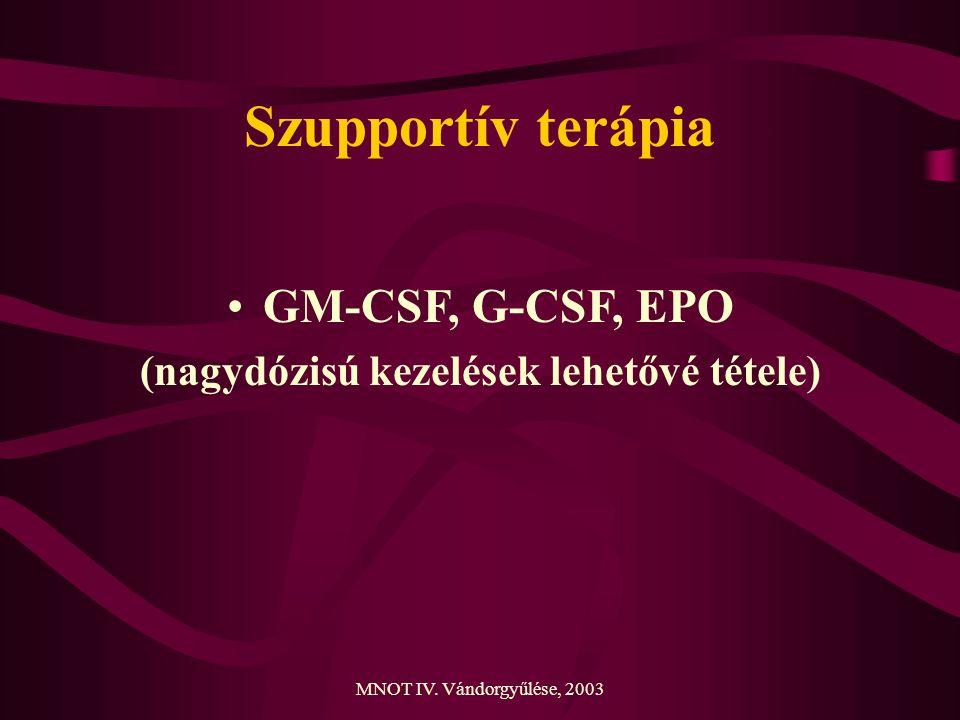 MNOT IV. Vándorgyűlése, 2003 Szupportív terápia GM-CSF, G-CSF, EPO (nagydózisú kezelések lehetővé tétele)