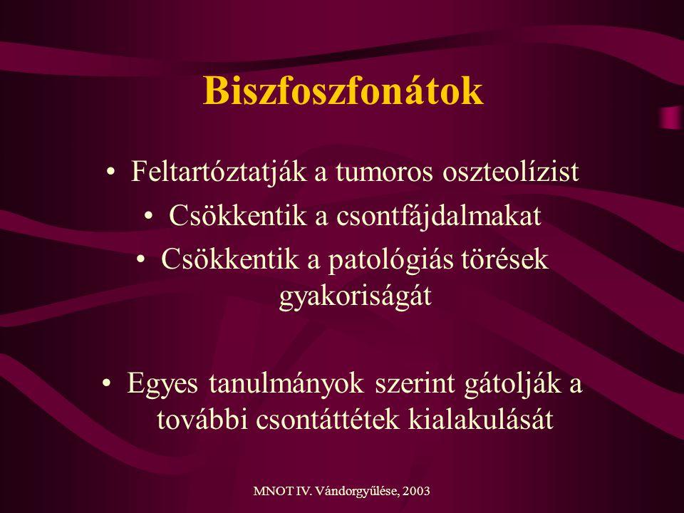 MNOT IV. Vándorgyűlése, 2003 Biszfoszfonátok Feltartóztatják a tumoros oszteolízist Csökkentik a csontfájdalmakat Csökkentik a patológiás törések gyak