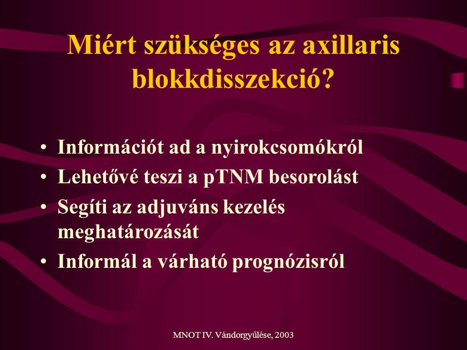 MNOT IV. Vándorgyűlése, 2003 Miért szükséges az axillaris blokkdisszekció? Információt ad a nyirokcsomókról Lehetővé teszi a pTNM besorolást Segíti az