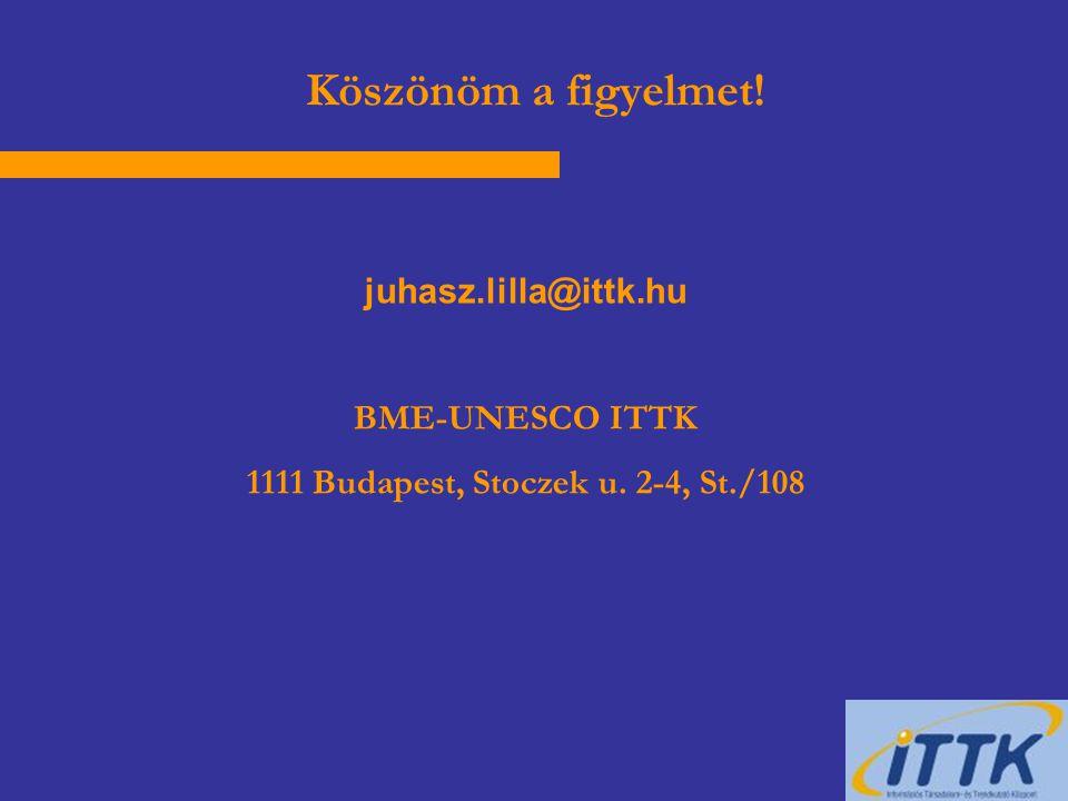 Köszönöm a figyelmet! juhasz.lilla@ittk.hu BME-UNESCO ITTK 1111 Budapest, Stoczek u. 2-4, St./108
