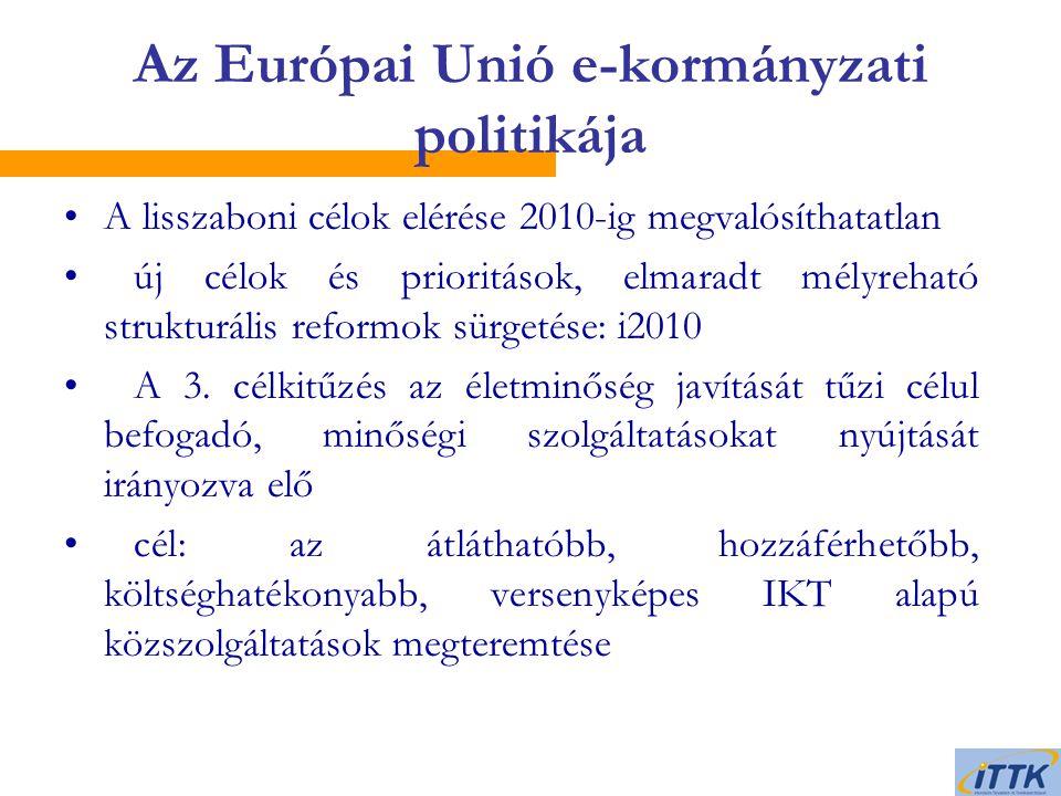 Az Európai Unió e-kormányzati politikája A lisszaboni célok elérése 2010-ig megvalósíthatatlan új célok és prioritások, elmaradt mélyreható strukturális reformok sürgetése: i2010 A 3.