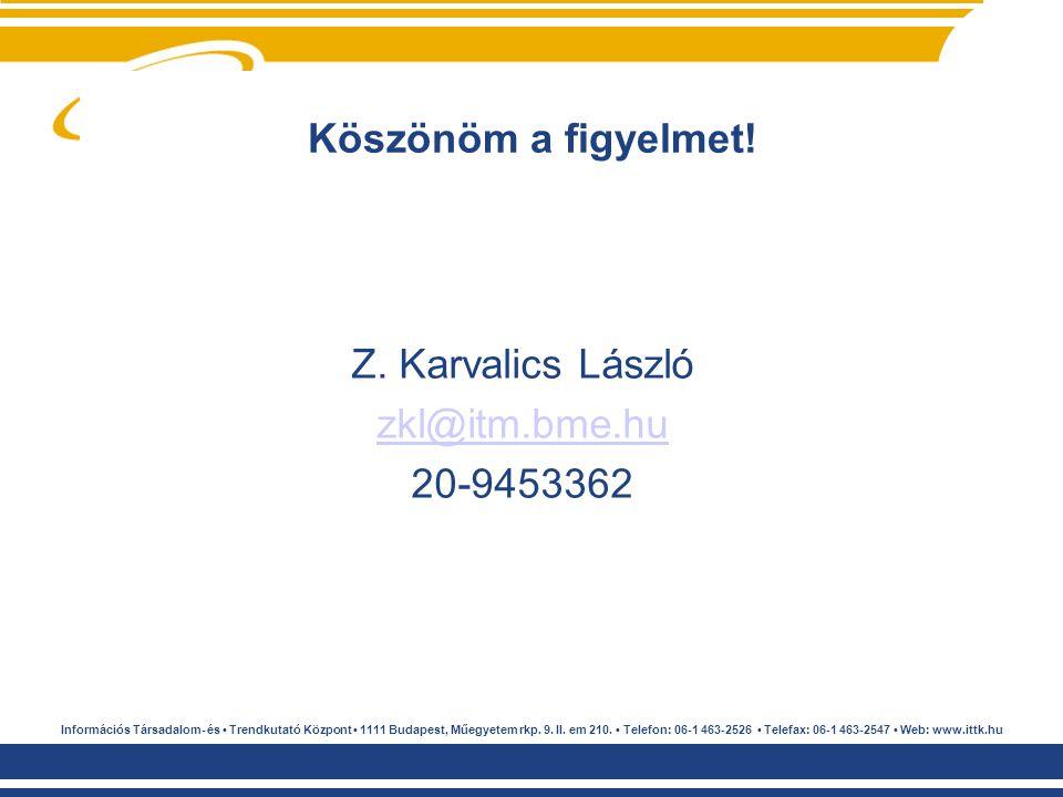 Köszönöm a figyelmet! Z. Karvalics László zkl@itm.bme.hu 20-9453362 Információs Társadalom- és Trendkutató Központ 1111 Budapest, Műegyetem rkp. 9. II