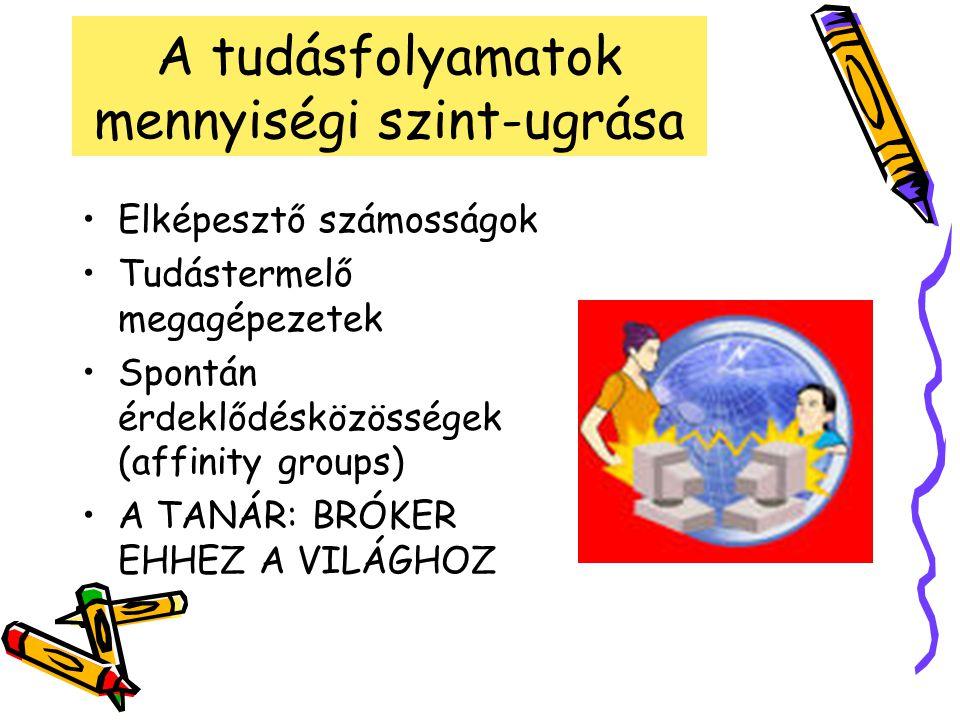 A tudásfolyamatok mennyiségi szint-ugrása Elképesztő számosságok Tudástermelő megagépezetek Spontán érdeklődésközösségek (affinity groups) A TANÁR: BRÓKER EHHEZ A VILÁGHOZ