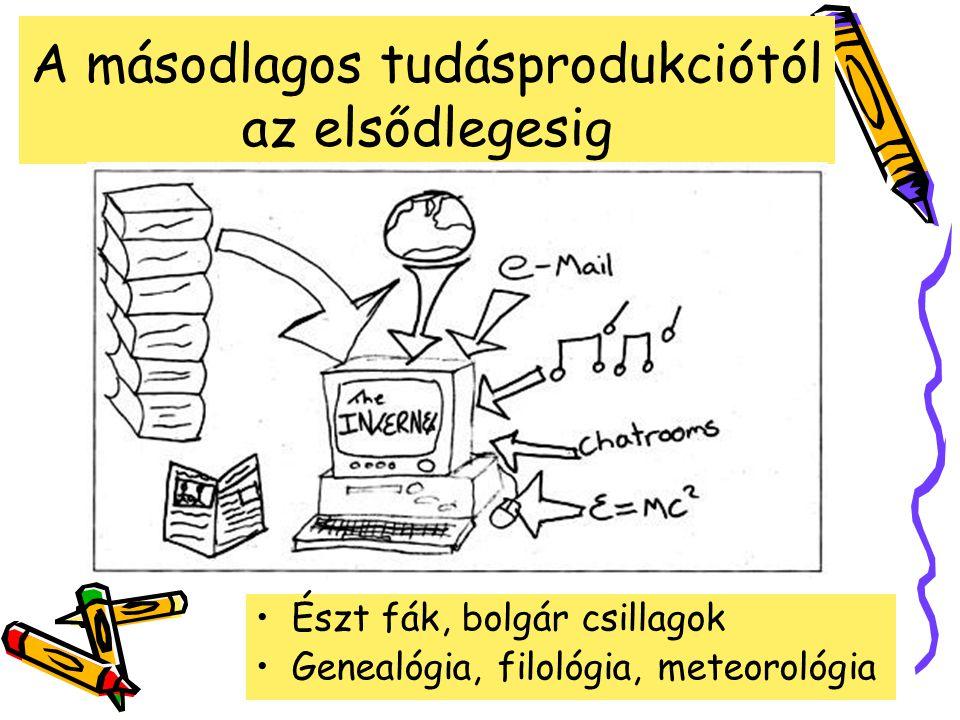 A másodlagos tudásprodukciótól az elsődlegesig Észt fák, bolgár csillagok Genealógia, filológia, meteorológia