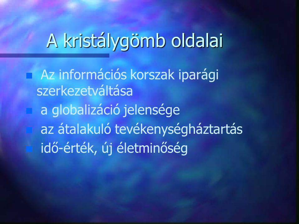 A kristálygömb oldalai n n Az információs korszak iparági szerkezetváltása n n a globalizáció jelensége n n az átalakuló tevékenységháztartás n n idő-érték, új életminőség