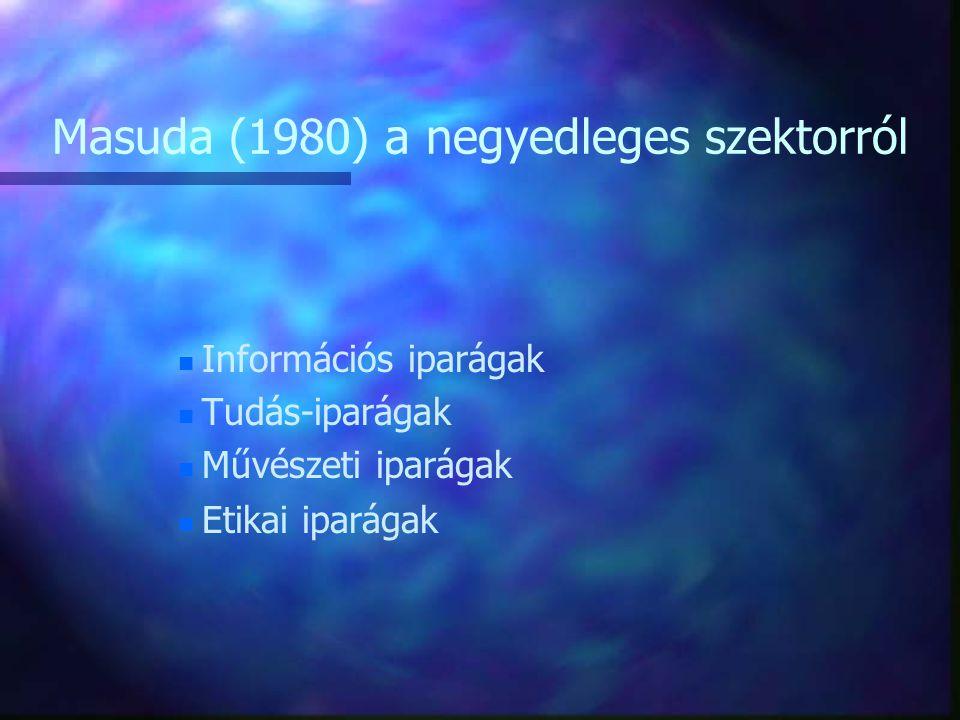 Masuda (1980) a negyedleges szektorról n n Információs iparágak n n Tudás-iparágak Művészeti iparágak n n Etikai iparágak