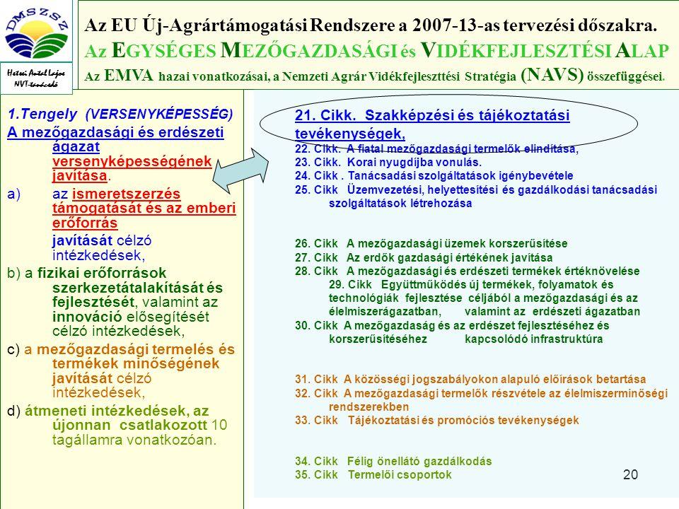 20 1.Tengely ( VERSENYKÉPESSÉG) A mezőgazdasági és erdészeti ágazat versenyképességének javítása.