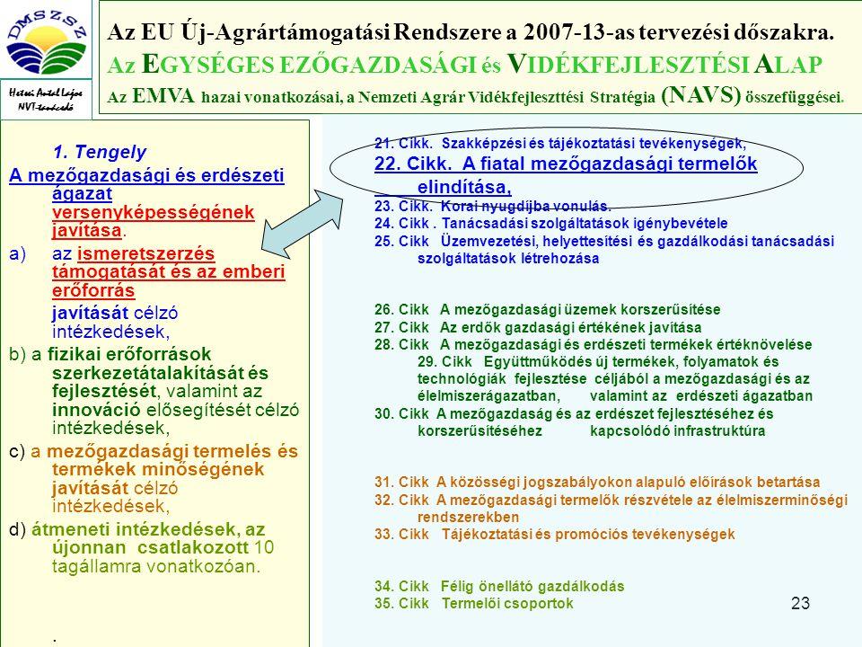 23 1.Tengely A mezőgazdasági és erdészeti ágazat versenyképességének javítása.