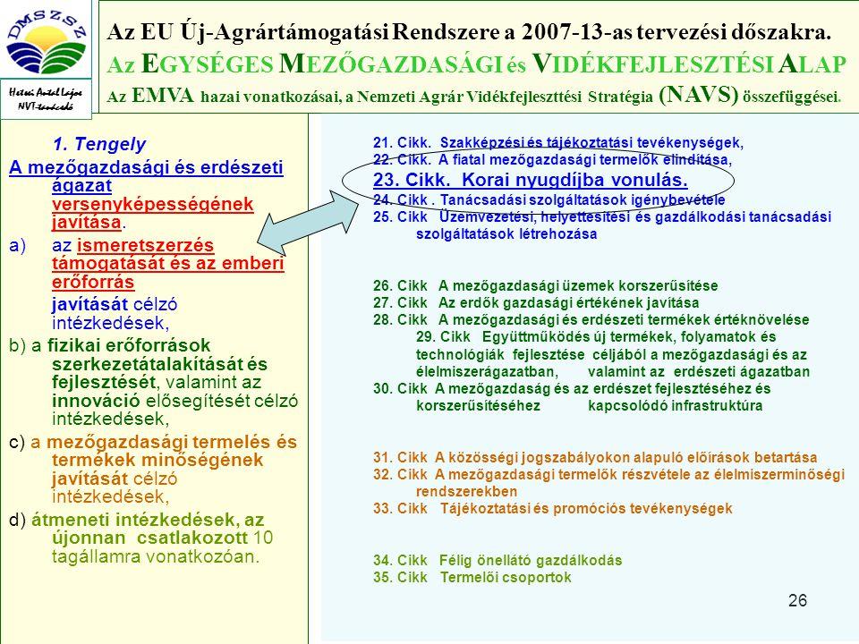 26 1.Tengely A mezőgazdasági és erdészeti ágazat versenyképességének javítása.
