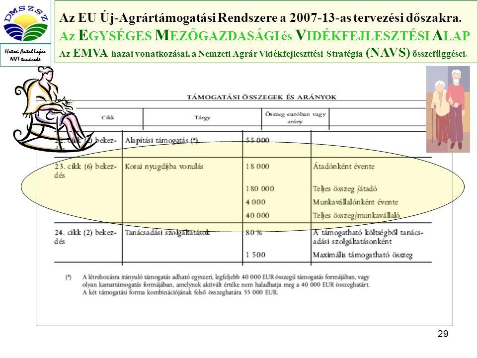 29 Az EU Új-Agrártámogatási Rendszere a 2007-13-as tervezési dőszakra.