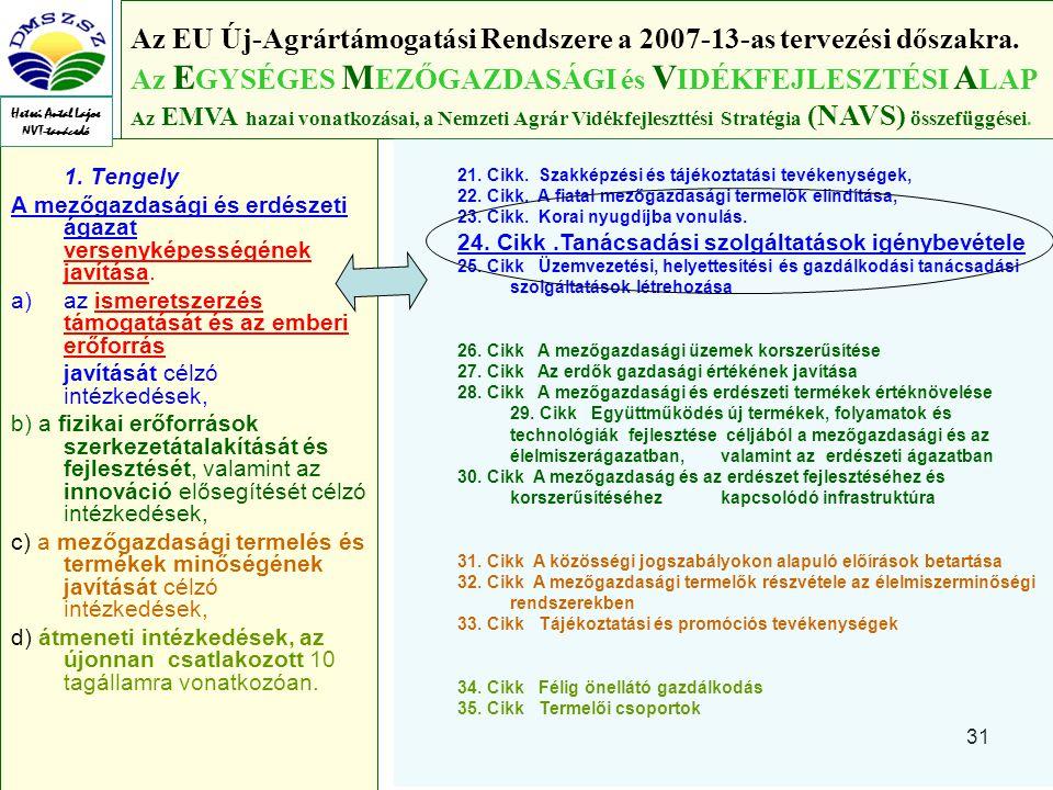 31 1.Tengely A mezőgazdasági és erdészeti ágazat versenyképességének javítása.