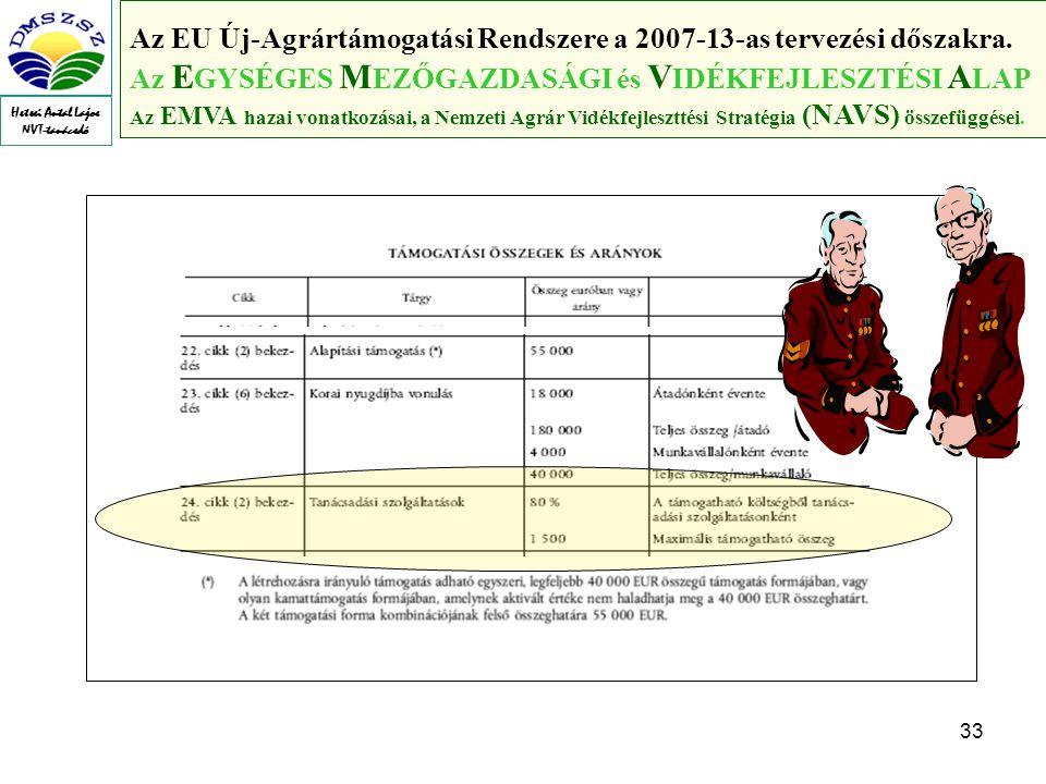 33 Az EU Új-Agrártámogatási Rendszere a 2007-13-as tervezési dőszakra.