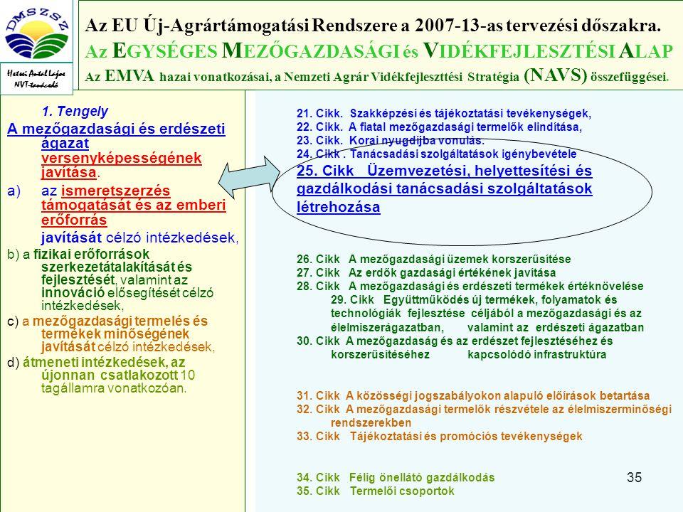 35 1.Tengely A mezőgazdasági és erdészeti ágazat versenyképességének javítása.