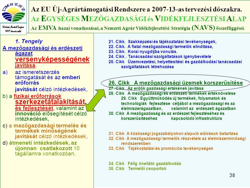 38 1.Tengely A mezőgazdasági és erdészeti ágazat versenyképességének javítása.