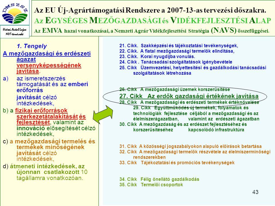 43 1.Tengely A mezőgazdasági és erdészeti ágazat versenyképességének javítása.