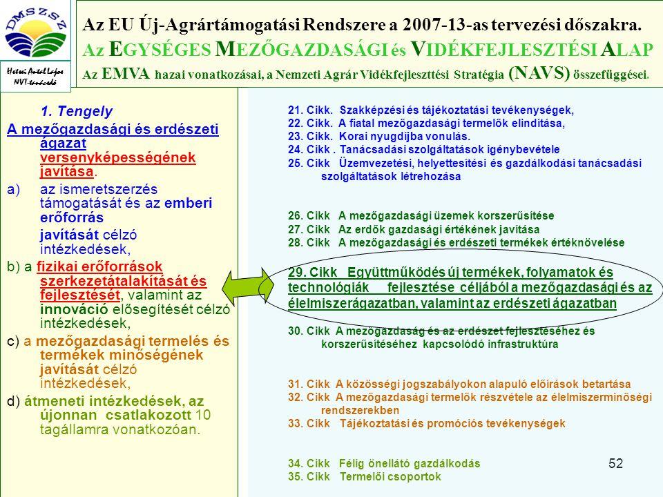 52 1.Tengely A mezőgazdasági és erdészeti ágazat versenyképességének javítása.