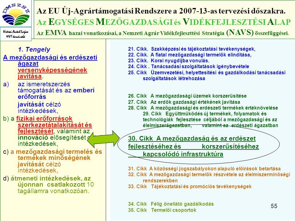 55 1.Tengely A mezőgazdasági és erdészeti ágazat versenyképességének javítása.