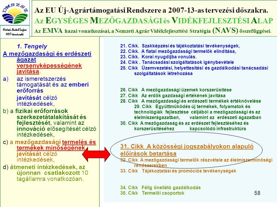 58 1.Tengely A mezőgazdasági és erdészeti ágazat versenyképességének javítása.
