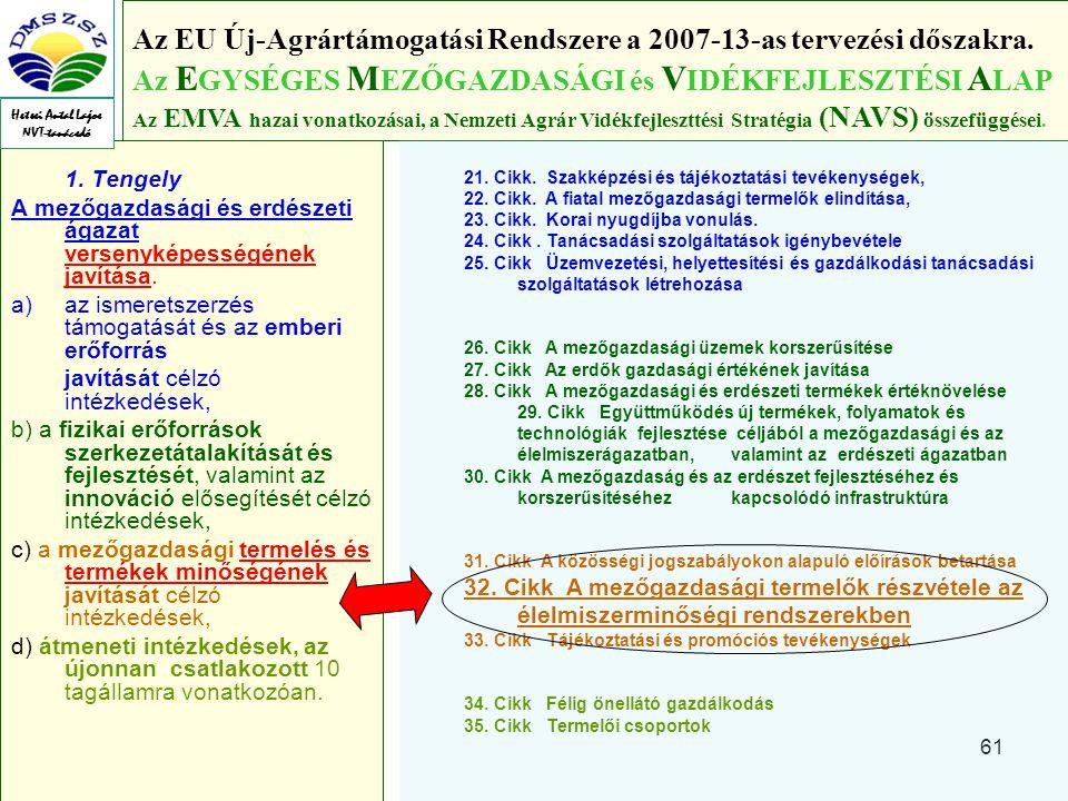 61 1.Tengely A mezőgazdasági és erdészeti ágazat versenyképességének javítása.