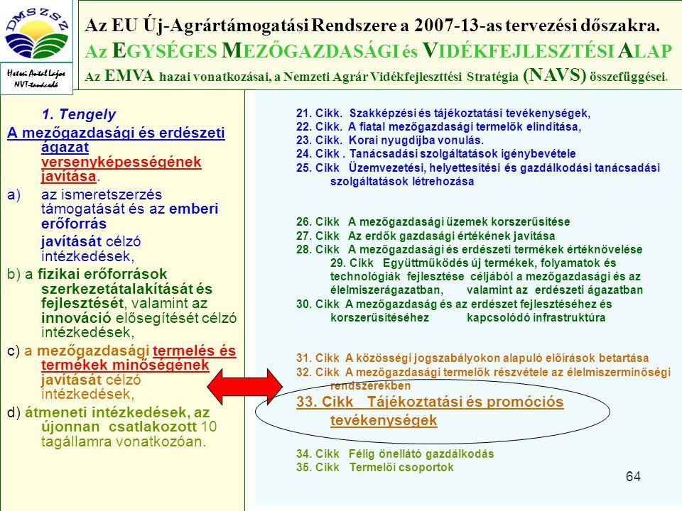 64 1.Tengely A mezőgazdasági és erdészeti ágazat versenyképességének javítása.