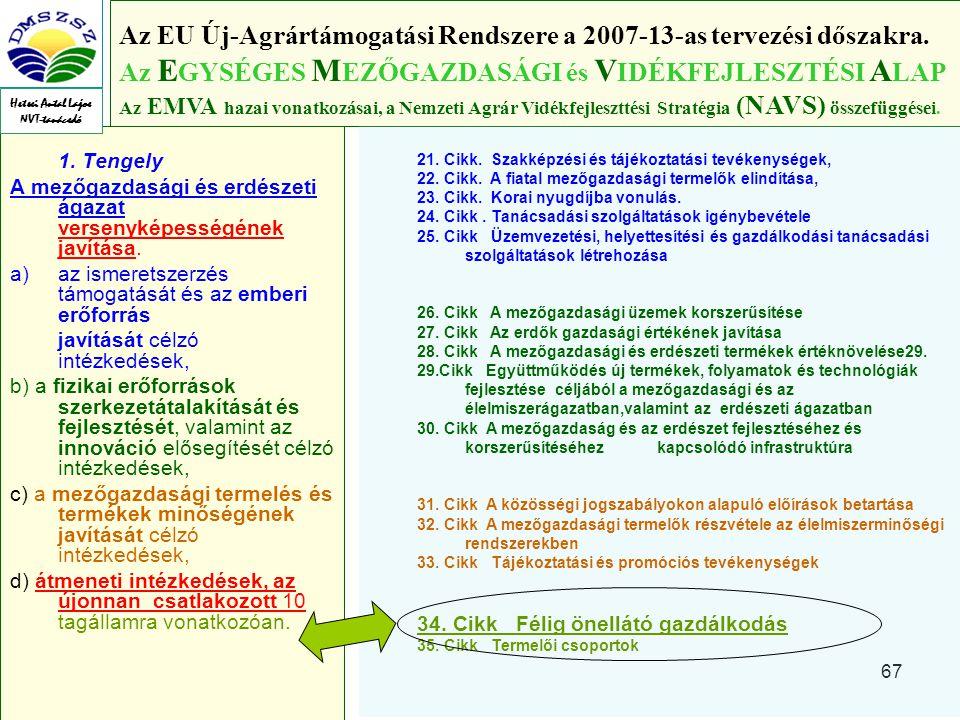 67 1.Tengely A mezőgazdasági és erdészeti ágazat versenyképességének javítása.