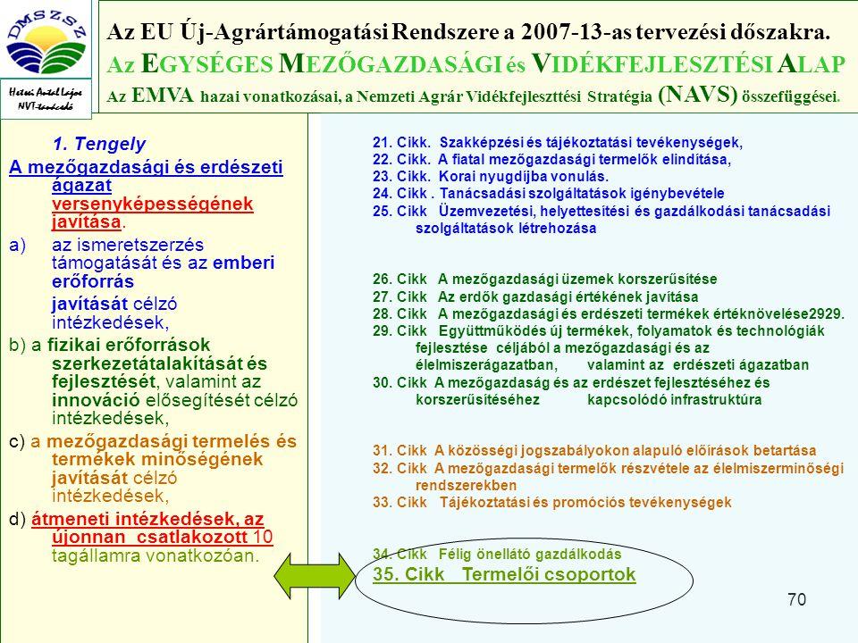 70 1.Tengely A mezőgazdasági és erdészeti ágazat versenyképességének javítása.