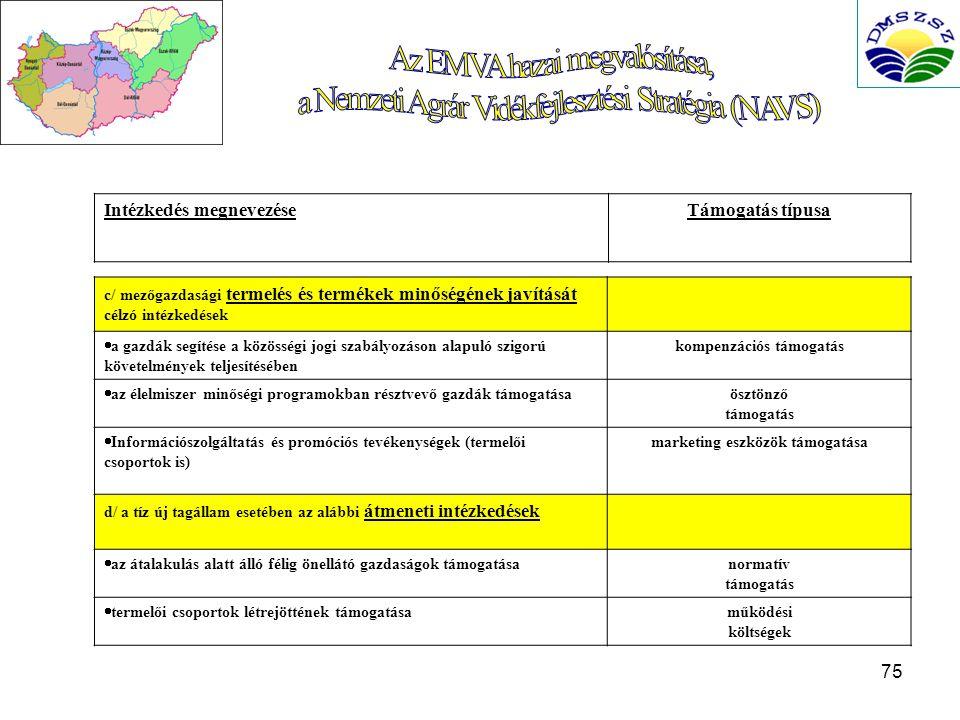75 Intézkedés megnevezéseTámogatás típusa c/ mezőgazdasági termelés és termékek minőségének javítását célzó intézkedések  a gazdák segítése a közösségi jogi szabályozáson alapuló szigorú követelmények teljesítésében kompenzációs támogatás  az élelmiszer minőségi programokban résztvevő gazdák támogatása ösztönző támogatás  Információszolgáltatás és promóciós tevékenységek (termelői csoportok is) marketing eszközök támogatása d/ a tíz új tagállam esetében az alábbi átmeneti intézkedések  az átalakulás alatt álló félig önellátó gazdaságok támogatása normatív támogatás  termelői csoportok létrejöttének támogatása működési költségek