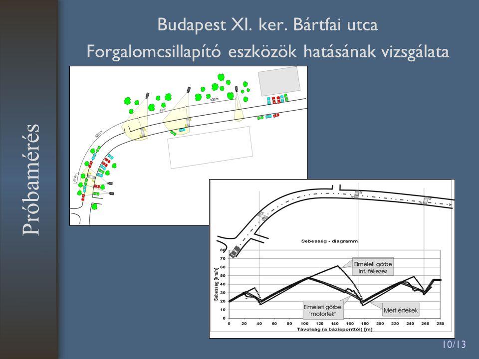 10/13 Próbamérés Budapest XI. ker. Bártfai utca Forgalomcsillapító eszközök hatásának vizsgálata