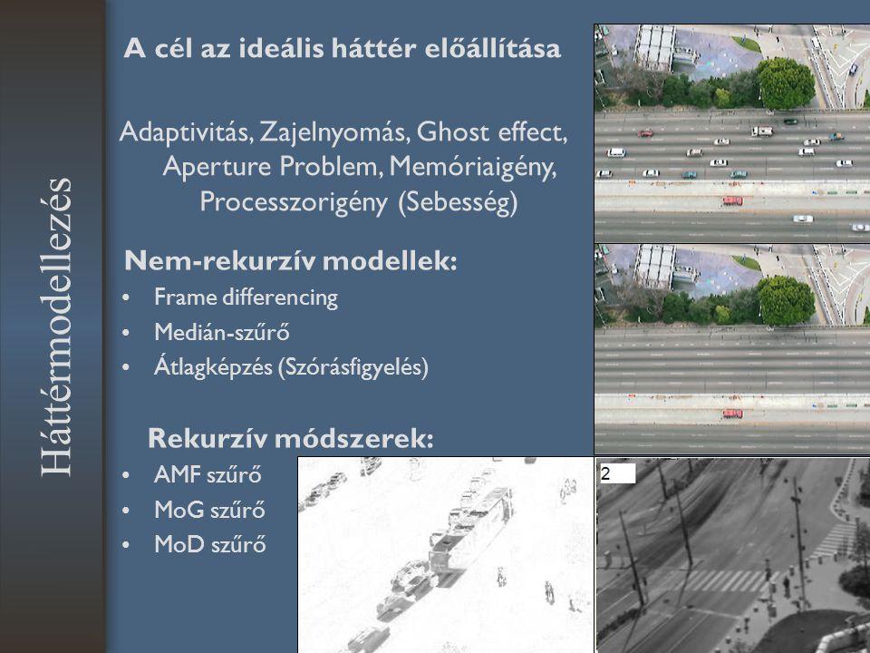 5/13 Nem-rekurzív modellek: Frame differencing Medián-szűrő Átlagképzés (Szórásfigyelés) Rekurzív módszerek: AMF szűrő MoG szűrő MoD szűrő Háttérmodellezés A cél az ideális háttér előállítása Adaptivitás, Zajelnyomás, Ghost effect, Aperture Problem, Memóriaigény, Processzorigény (Sebesség)