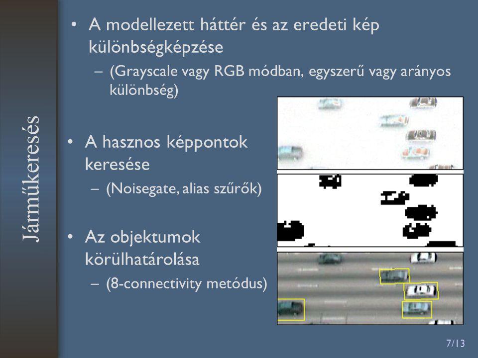 7/13 A modellezett háttér és az eredeti kép különbségképzése –(Grayscale vagy RGB módban, egyszerű vagy arányos különbség) Járműkeresés A hasznos képpontok keresése –(Noisegate, alias szűrők) Az objektumok körülhatárolása –(8-connectivity metódus)