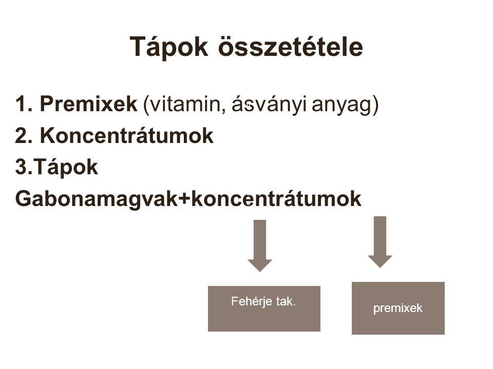 Tápok összetétele 1. Premixek (vitamin, ásványi anyag) 2. Koncentrátumok 3.Tápok Gabonamagvak+koncentrátumok A táp fogalmaA táp fogalma A táp formázás