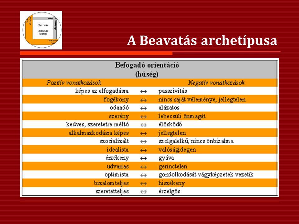 A Beavatás archetípusa