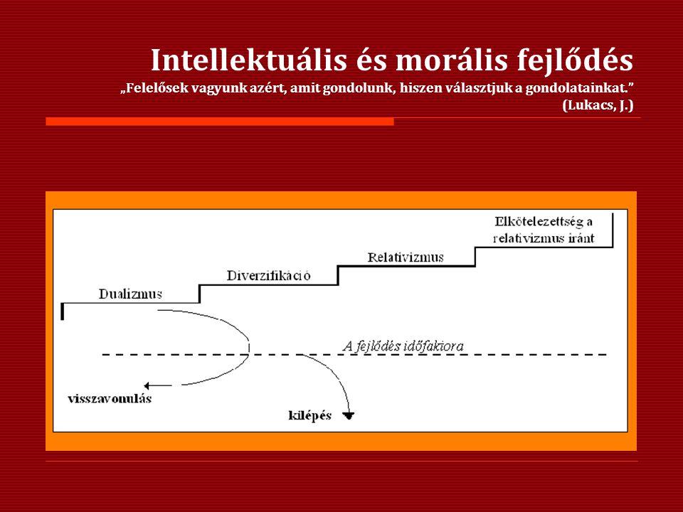 """Intellektuális és morális fejlődés """"Felelősek vagyunk azért, amit gondolunk, hiszen választjuk a gondolatainkat."""" (Lukacs, J.)"""